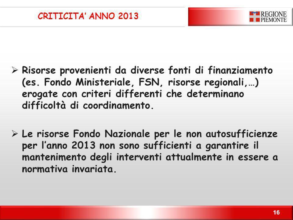 16 CRITICITA' ANNO 2013  Risorse provenienti da diverse fonti di finanziamento (es. Fondo Ministeriale, FSN, risorse regionali,…) erogate con criteri