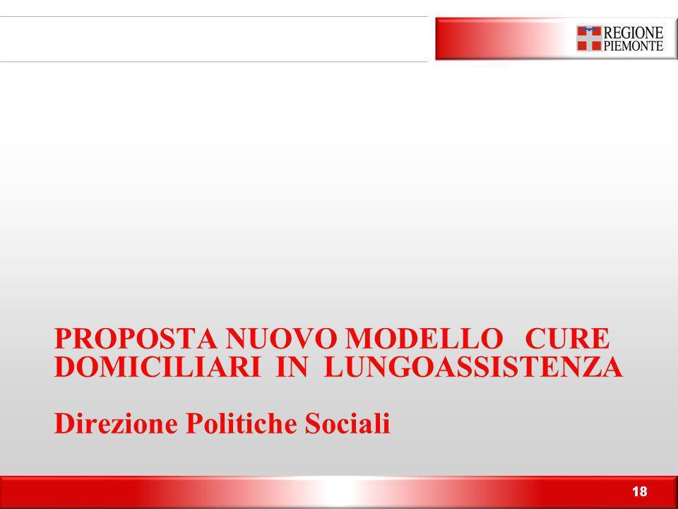 18 PROPOSTA NUOVO MODELLO CURE DOMICILIARI IN LUNGOASSISTENZA Direzione Politiche Sociali 18