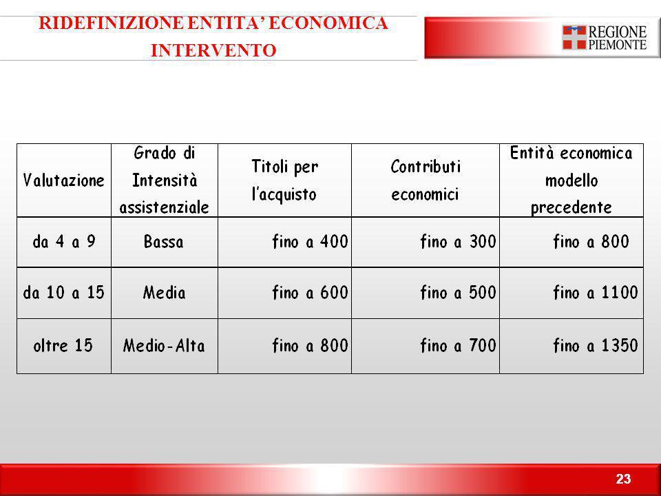 23 RIDEFINIZIONE ENTITA' ECONOMICA INTERVENTO 23