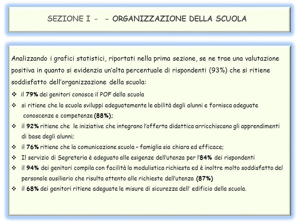 SEZIONE I - ORGANIZZAZIONE DELLA SCUOLA 54% 39% 93%