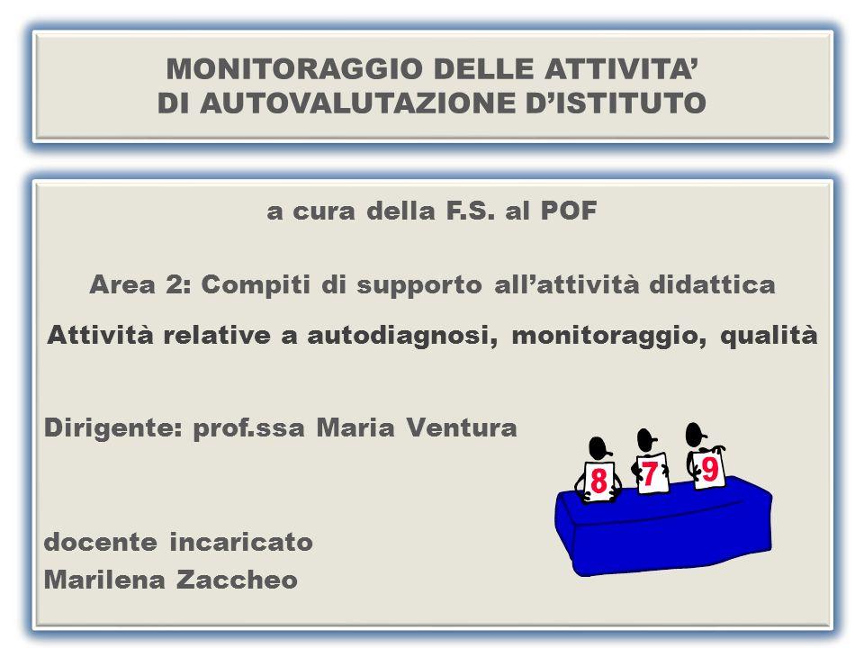 SEZIONE II - RAPPORTO CON I DOCENTI 24% 70% 94% 24% 72% 96%