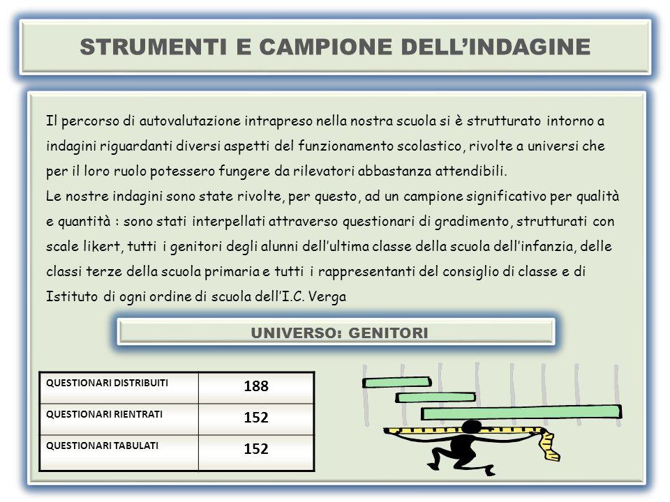 SEZIONE II - RAPPORTO CON I DOCENTI 28% 70% 98% 38% 55% 93%