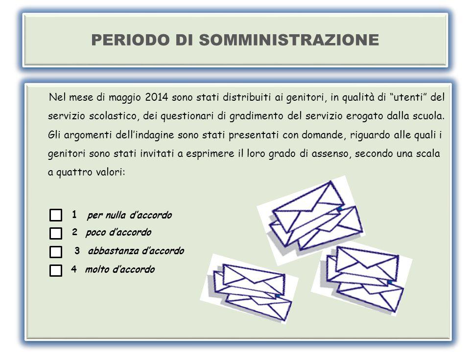 SEZIONE II - RAPPORTO CON I DOCENTI 33% 59% 92% 30% 64% 94%