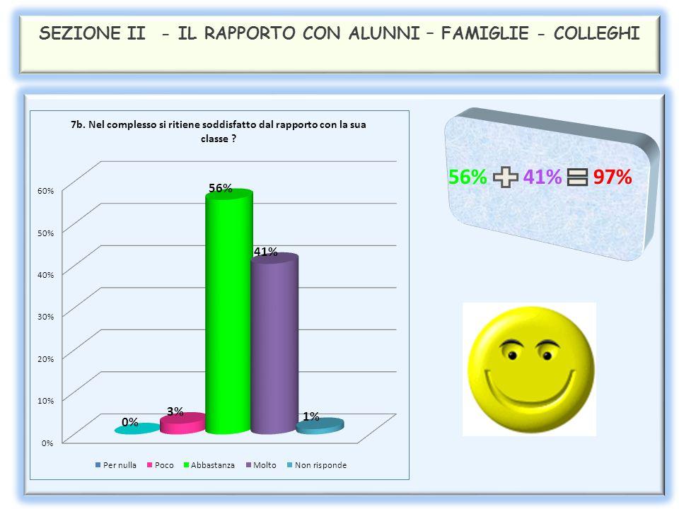 SEZIONE II - IL RAPPORTO CON ALUNNI – FAMIGLIE - COLLEGHI 51% 14% 65% 63% 13% 76%