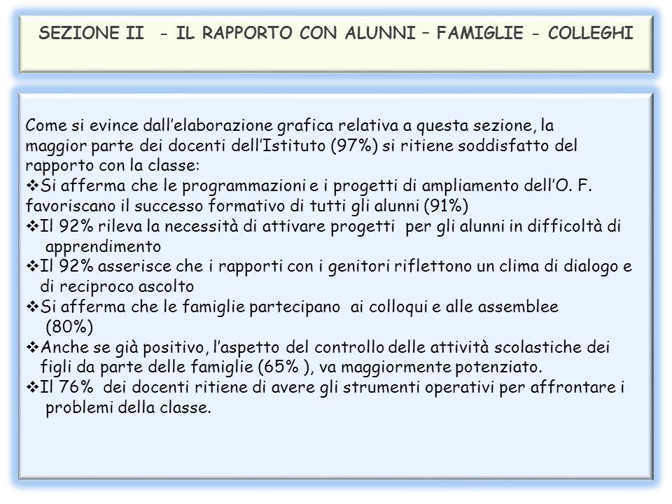 SEZIONE II - IL RAPPORTO CON ALUNNI – FAMIGLIE - COLLEGHI 56% 41% 97%