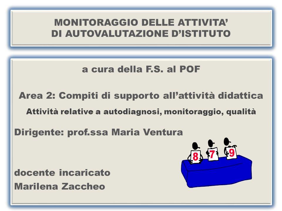 MONITORAGGIO DELLE ATTIVITA' DI AUTOVALUTAZIONE D'ISTITUTO a cura della F.S.