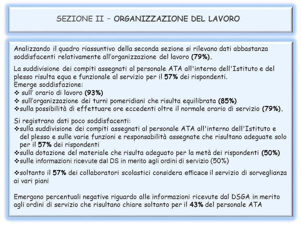 SEZIONE I - L'ORGANIZZAZIONE DEL LAVORO 43% 36% 79%