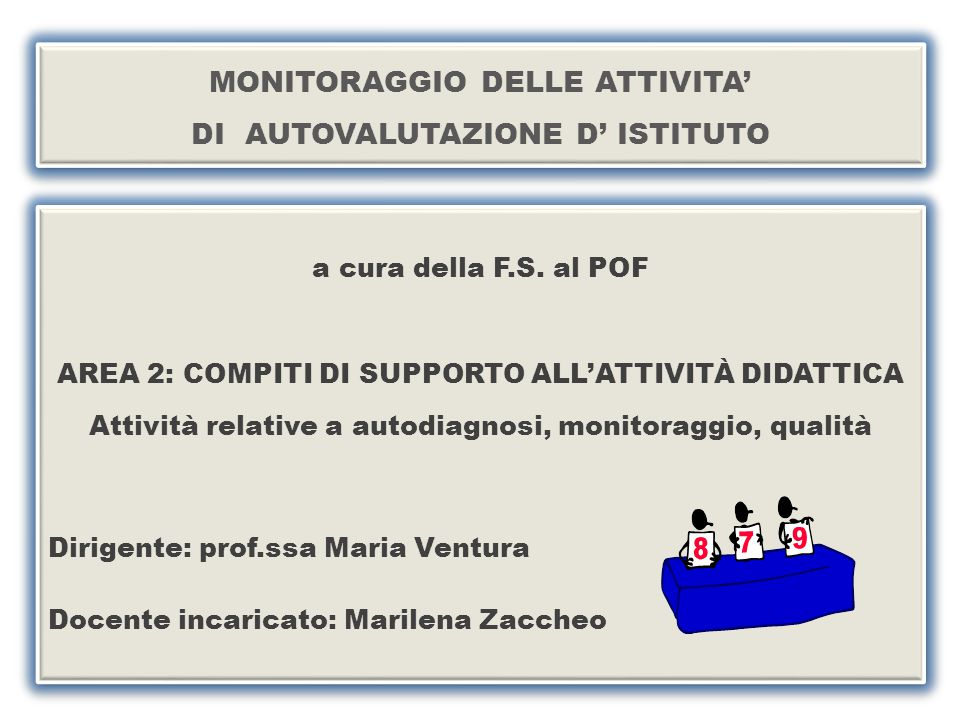 MONITORAGGIO DELLE ATTIVITA' DI AUTOVALUTAZIONE D' ISTITUTO a cura della F.S.