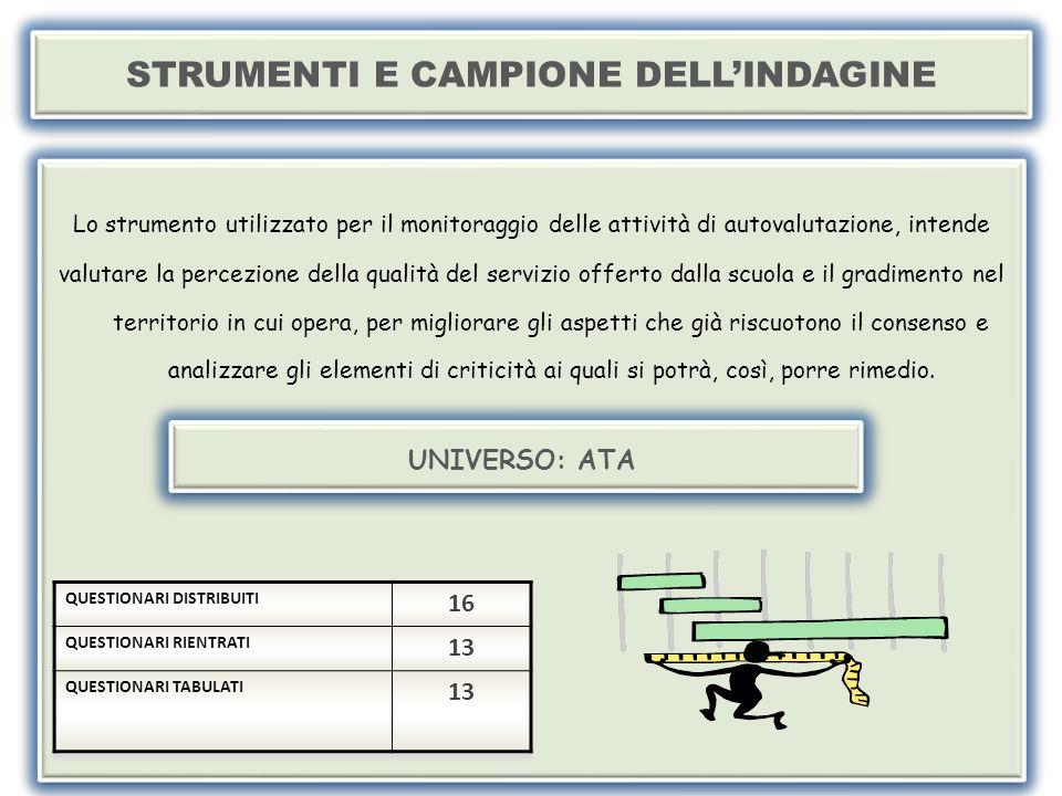 SEZIONE II - L'ORGANIZZAZIONE DEL LAVORO 36% 21% 57% 57% 36% 93%