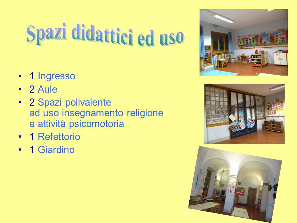 1 Ingresso 2 Aule 2 Spazi polivalente ad uso insegnamento religione e attività psicomotoria 1 Refettorio 1 Giardino