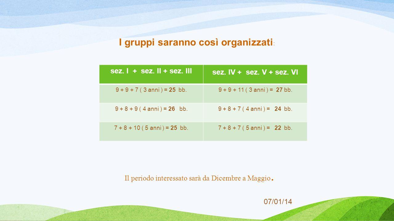07/01/14 I gruppi saranno così organizzati : sez. I + sez. II + sez. III sez. IV + sez. V + sez. VI 9 + 9 + 7 ( 3 anni ) = 25 bb.9 + 9 + 11 ( 3 anni )