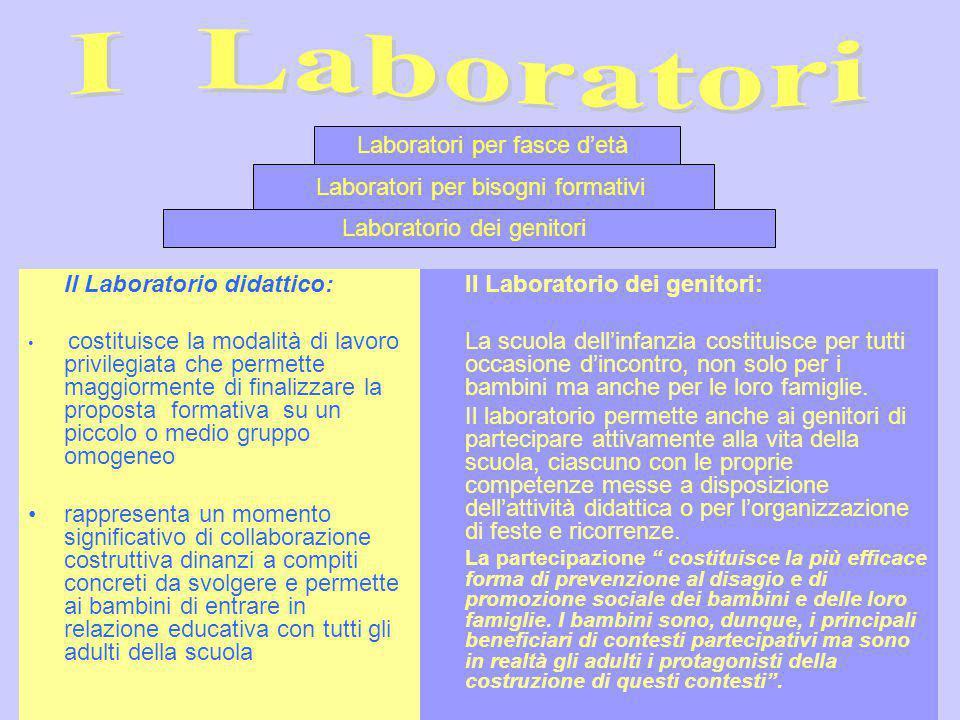 Laboratori per fasce d'età Laboratori per bisogni formativi Laboratorio dei genitori Il Laboratorio didattico: costituisce la modalità di lavoro privi