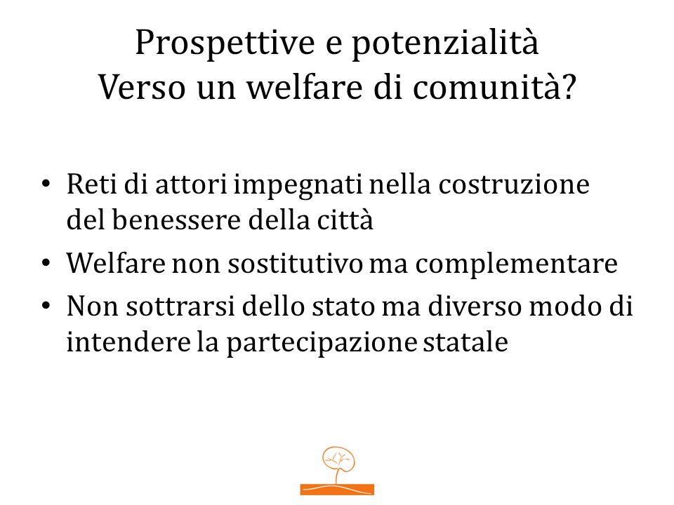 Prospettive e potenzialità Verso un welfare di comunità.