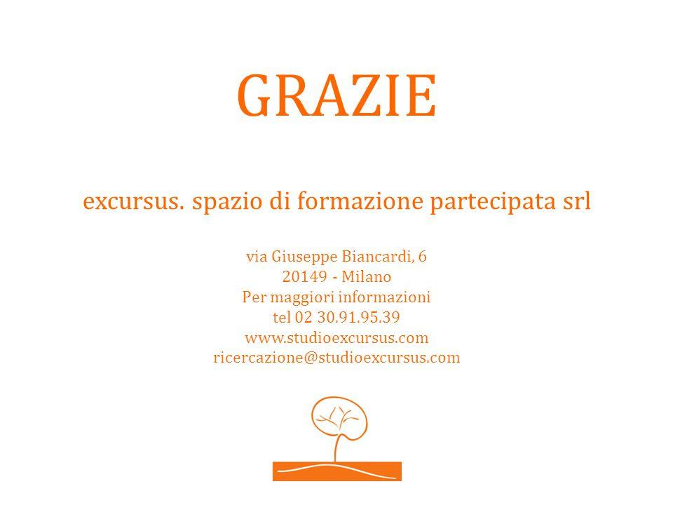 via Giuseppe Biancardi, 6 20149 - Milano Per maggiori informazioni tel 02 30.91.95.39 www.studioexcursus.com ricercazione@studioexcursus.com GRAZIE excursus.