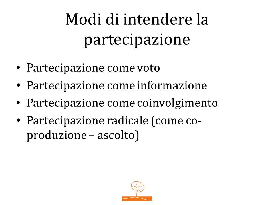 Modi di intendere la partecipazione Partecipazione come voto Partecipazione come informazione Partecipazione come coinvolgimento Partecipazione radicale (come co- produzione – ascolto)