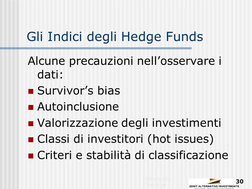 Strumenti e Tecniche 30 Gli Indici degli Hedge Funds Alcune precauzioni nell'osservare i dati: Survivor's bias Autoinclusione Valorizzazione degli investimenti Classi di investitori (hot issues) Criteri e stabilità di classificazione