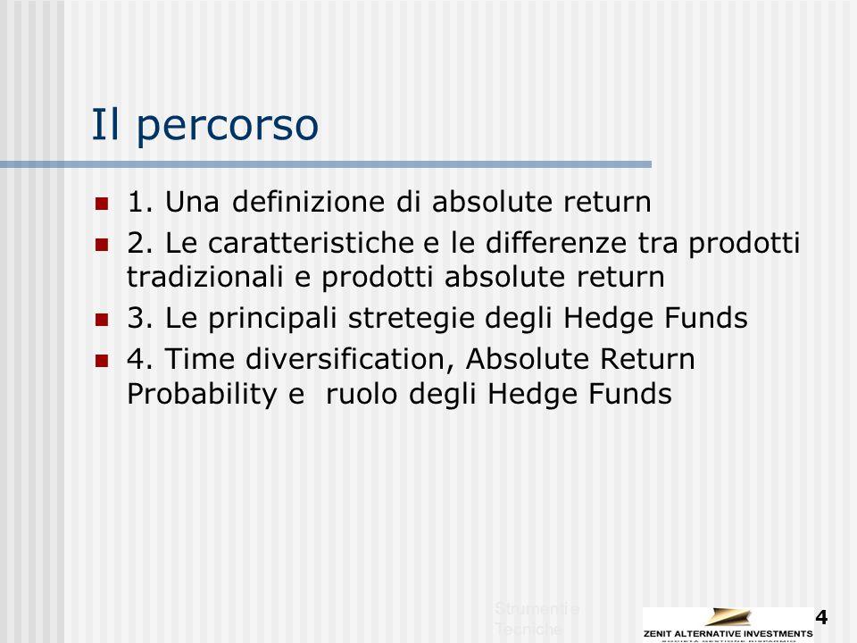 Strumenti e Tecniche 4 Il percorso 1. Una definizione di absolute return 2.