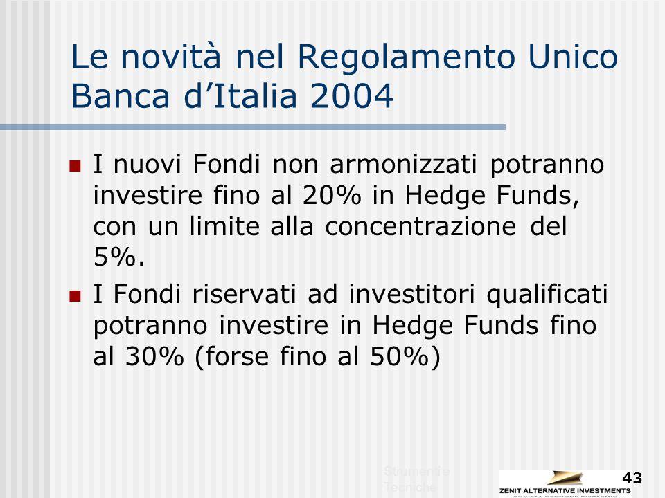 Strumenti e Tecniche 43 Le novità nel Regolamento Unico Banca d'Italia 2004 I nuovi Fondi non armonizzati potranno investire fino al 20% in Hedge Funds, con un limite alla concentrazione del 5%.