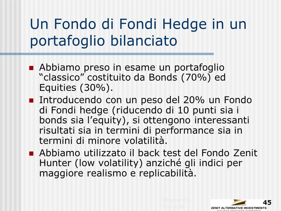 Strumenti e Tecniche 45 Un Fondo di Fondi Hedge in un portafoglio bilanciato Abbiamo preso in esame un portafoglio classico costituito da Bonds (70%) ed Equities (30%).