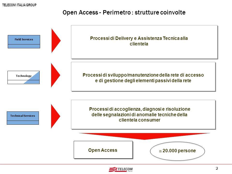 2 TELECOM ITALIA GROUP Open Access - Perimetro : strutture coinvolte S. Pileri Field Services S. Pileri Technical Services Technology Processi di Deli