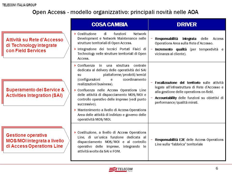 6 TELECOM ITALIA GROUP Open Access - modello organizzativo: principali novità nelle AOA Attività su Rete d'Accesso di Technology integrate con Field S