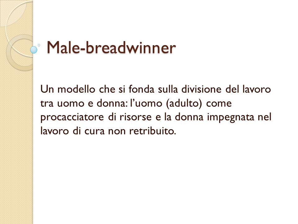 Male-breadwinner Un modello che si fonda sulla divisione del lavoro tra uomo e donna: l'uomo (adulto) come procacciatore di risorse e la donna impegna