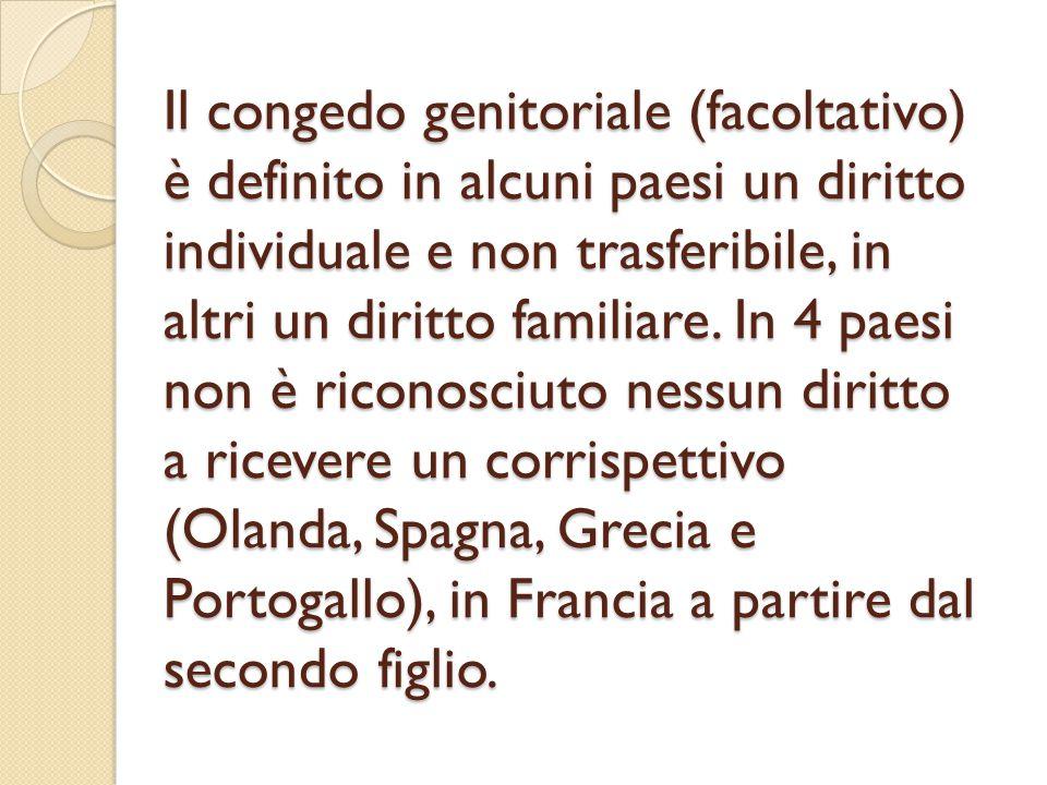 Il congedo genitoriale (facoltativo) è definito in alcuni paesi un diritto individuale e non trasferibile, in altri un diritto familiare. In 4 paesi n