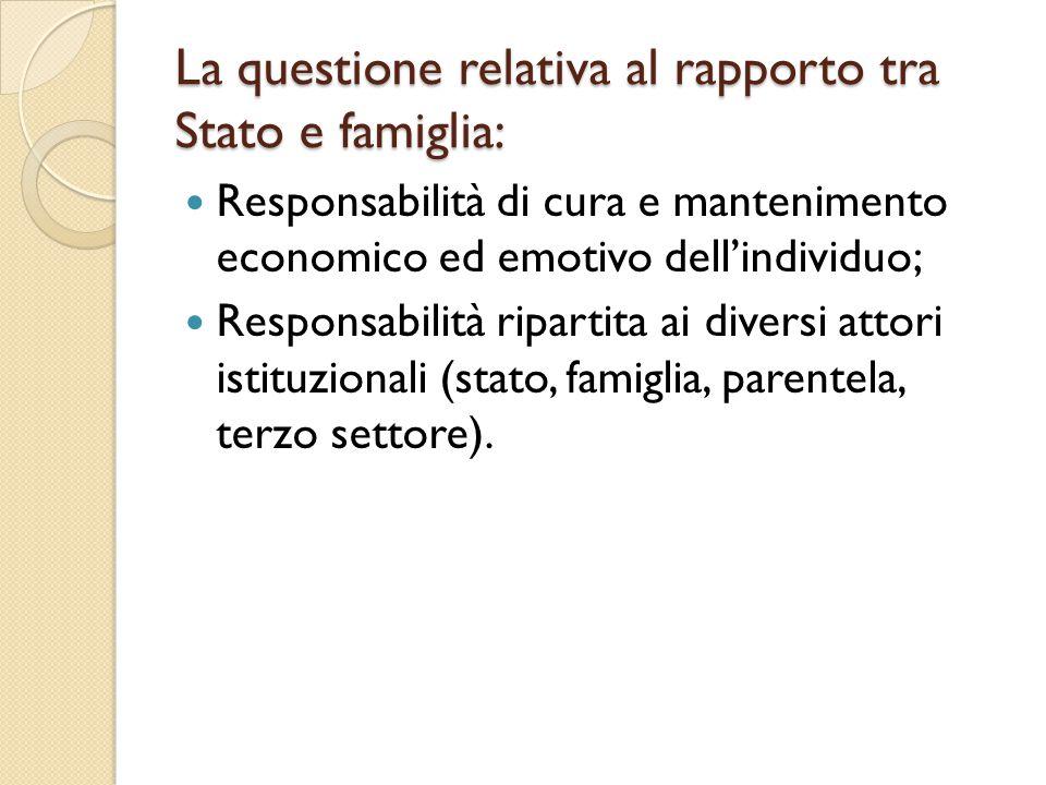 La questione relativa al rapporto tra Stato e famiglia: Responsabilità di cura e mantenimento economico ed emotivo dell'individuo; Responsabilità ripa