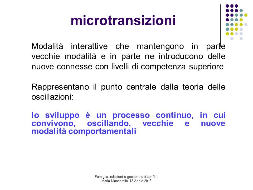 microtransizioni Famiglia, relazioni e gestione dei conflitti Maria Mancarella 12 Aprile 2013 Modalità interattive che mantengono in parte vecchie mod