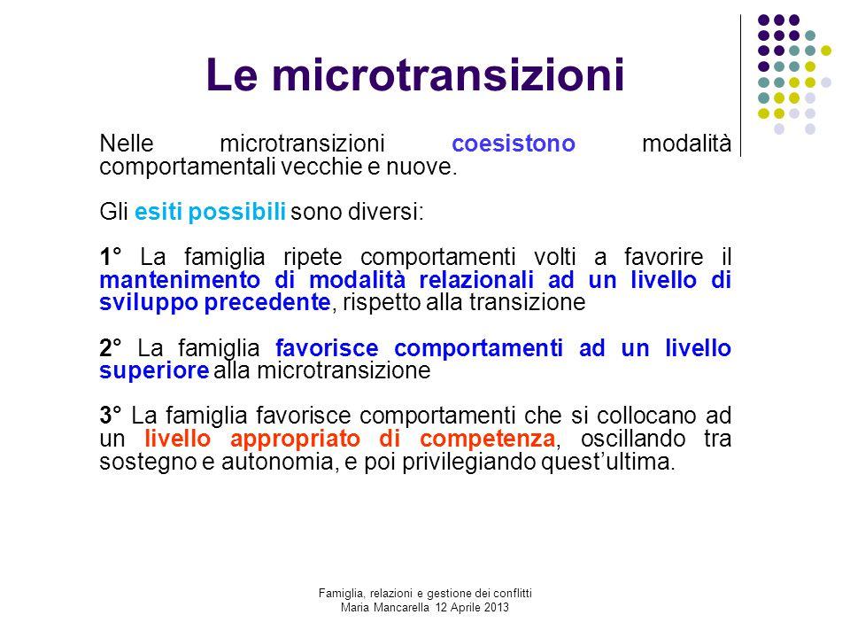 Le microtransizioni Nelle microtransizioni coesistono modalità comportamentali vecchie e nuove. Gli esiti possibili sono diversi: 1° La famiglia ripet