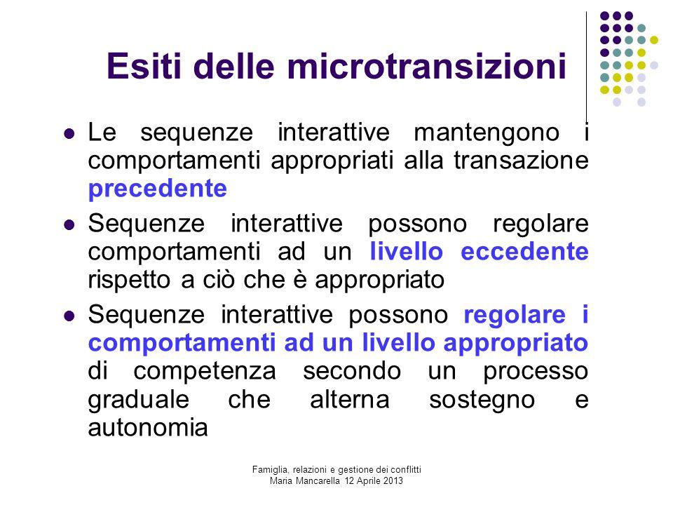 Esiti delle microtransizioni Le sequenze interattive mantengono i comportamenti appropriati alla transazione precedente Sequenze interattive possono r