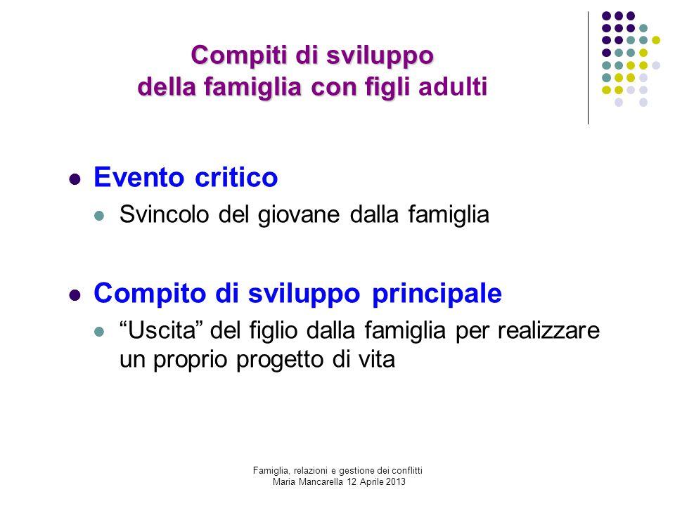 Compiti di sviluppo della famiglia con figl Compiti di sviluppo della famiglia con figli adulti Evento critico Svincolo del giovane dalla famiglia Com