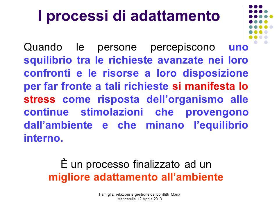 I processi di adattamento Quando le persone percepiscono uno squilibrio tra le richieste avanzate nei loro confronti e le risorse a loro disposizione