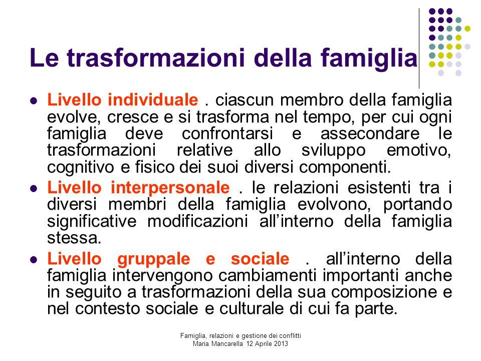 Le trasformazioni della famiglia Livello individuale. ciascun membro della famiglia evolve, cresce e si trasforma nel tempo, per cui ogni famiglia dev
