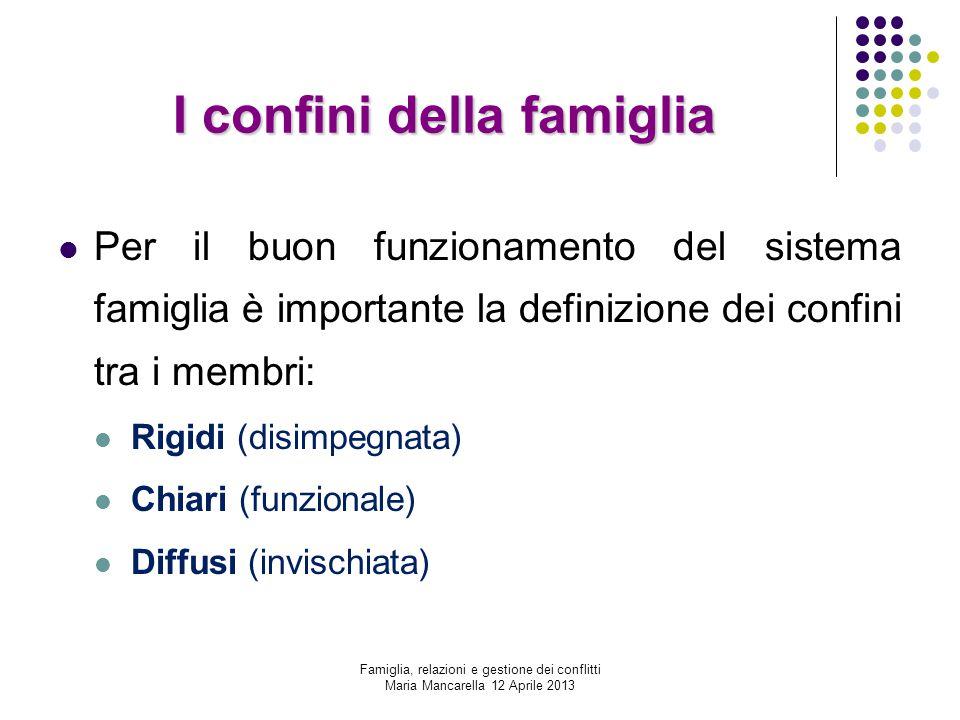 I confini della famiglia Per il buon funzionamento del sistema famiglia è importante la definizione dei confini tra i membri: Rigidi (disimpegnata) Ch