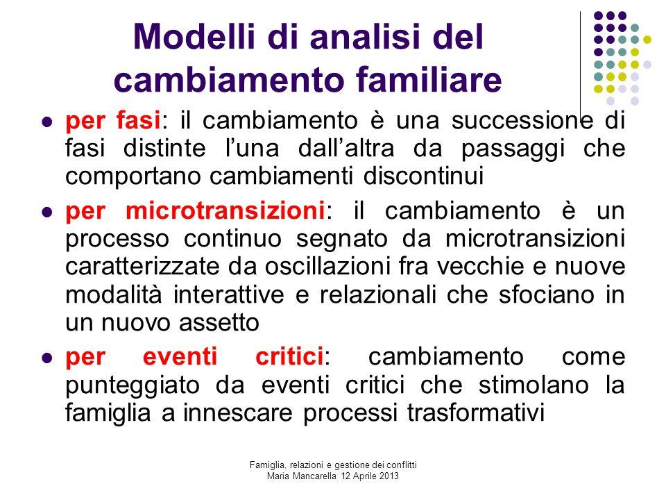 Modelli di analisi del cambiamento familiare per fasi: il cambiamento è una successione di fasi distinte l'una dall'altra da passaggi che comportano c