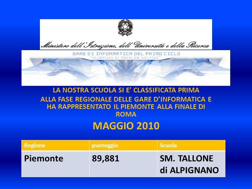 LA NOSTRA SCUOLA SI E' CLASSIFICATA PRIMA ALLA FASE REGIONALE DELLE GARE D'INFORMATICA E HA RAPPRESENTATO IL PIEMONTE ALLA FINALE DI ROMA MAGGIO 2010 RegionepunteggioScuola Piemonte89,881SM.
