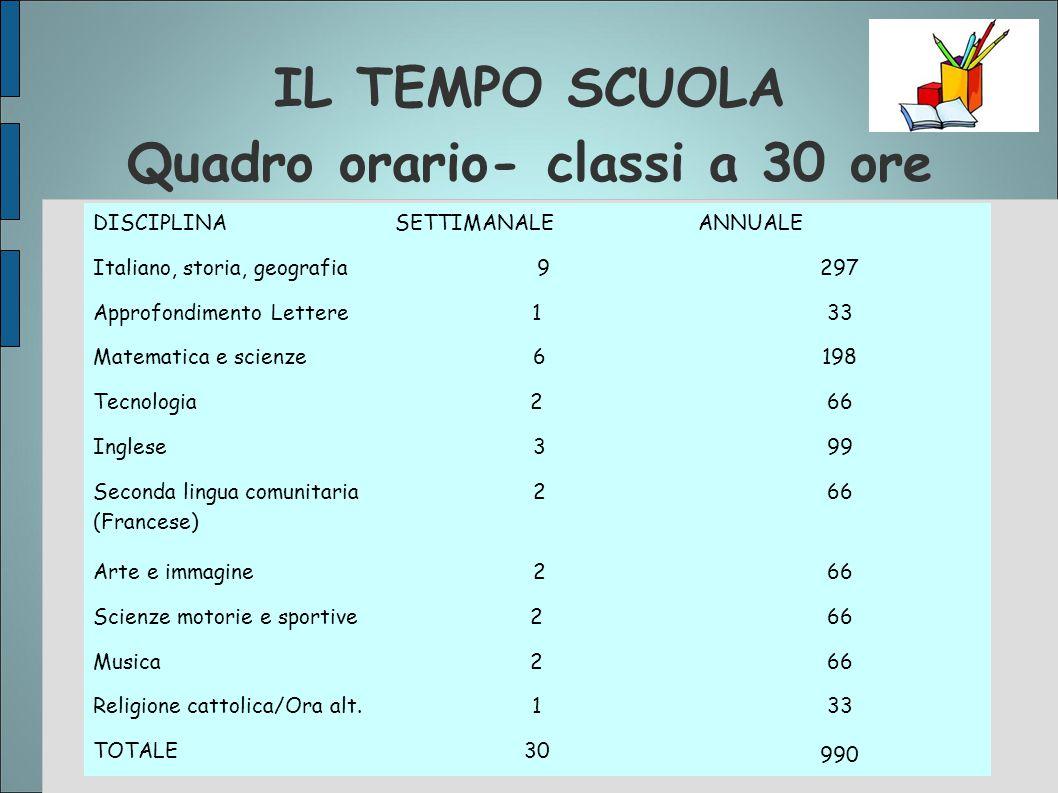 IL TEMPO SCUOLA Quadro orario- classi a 30 ore DISCIPLINASETTIMANALEANNUALE Italiano, storia, geografia 9297 Approfondimento Lettere133 Matematica e s