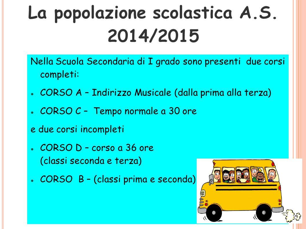 La popolazione scolastica A.S.