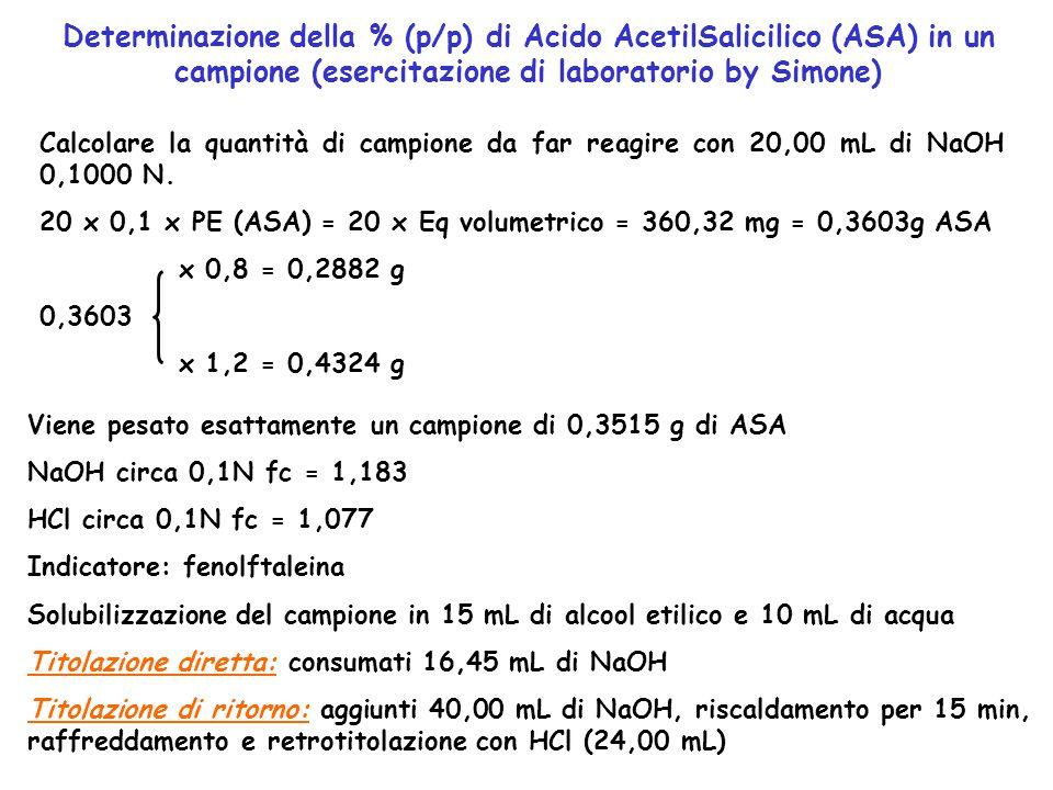 Titolazione in bianco: 15 mL di alcool etilico, 40,00 mL di NaOH, fenolftaleina, riscaldamento per 15 min, raffreddamento e retrotitolazione con HCl (41,55 mL) Riportartiamo i volumi a esatta normalità: Titolazione diretta: 16,45 x 1,183 = 19,46 mL di NaOH Titolazione di ritorno: (40,00x1,183) – (24,00x1,077) = 47,32-25,85 = 21,47 mL di NaOH Titolazione in bianco: (40,00x1,8315) – (41,55x1,077) = 47,32-44,75 = 2,57 mL di NaOH 21,47-2,57 = 18,90 mL contenenti i meq di base effettiva che hanno reagito con ASA = meq di ASA 18,90 < 19,46 19,46-18,90 = 0,56 (per 0,5000g la F.U.I ammette una differenza tra le due titolazioni di 0,40 mL) 18,90 x 0,1000 x 180,16 = 340,50 mg di ASA titolati (340,50/351,50) x 100 = 96,87 = 96,9% purezza determinata Se la purezza dichiarata fosse del 99,5% (richiesta anche dalla F.U.I) allora la percentuale di degradazione è 99,5-96,9 = 2,6%