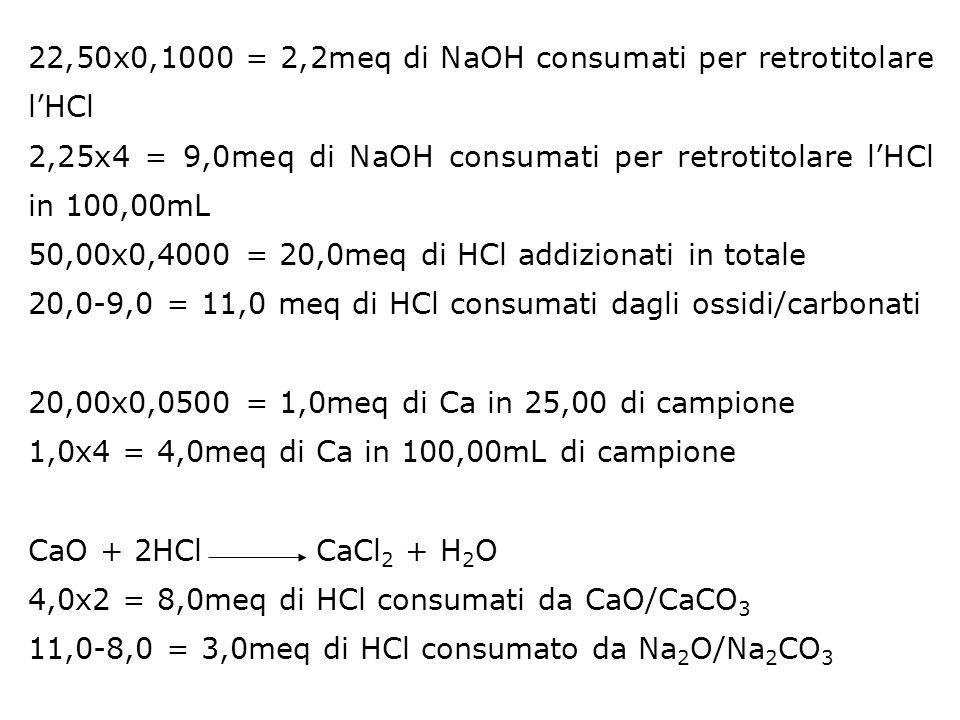22,50x0,1000 = 2,2meq di NaOH consumati per retrotitolare l'HCl 2,25x4 = 9,0meq di NaOH consumati per retrotitolare l'HCl in 100,00mL 50,00x0,4000 = 2