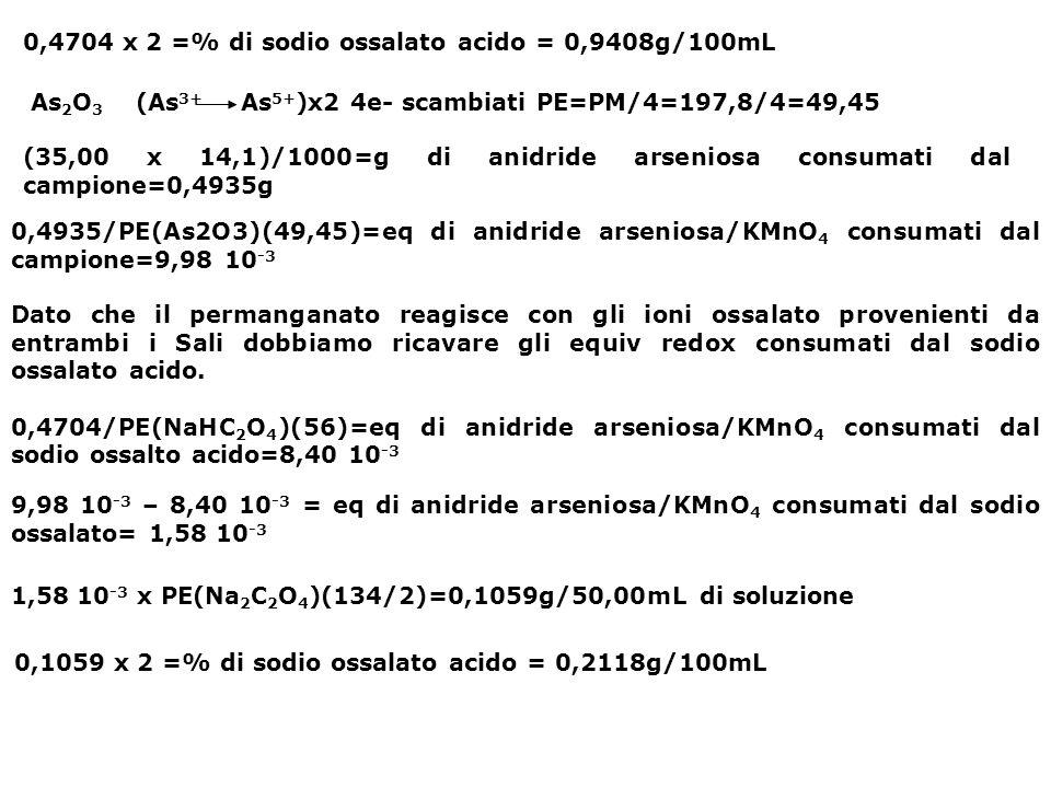 0,4704 x 2 =% di sodio ossalato acido = 0,9408g/100mL As 2 O 3 (As 3+ As 5+ )x2 4e- scambiati PE=PM/4=197,8/4=49,45 (35,00 x 14,1)/1000=g di anidride