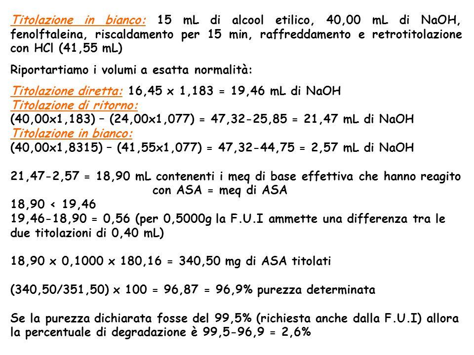 Titolazione in bianco: 15 mL di alcool etilico, 40,00 mL di NaOH, fenolftaleina, riscaldamento per 15 min, raffreddamento e retrotitolazione con HCl (
