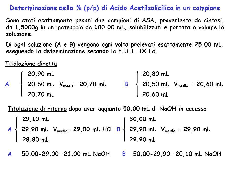 1)Calcolare la % (p/p) di purezza dei due campioni 2)Verificare che siano impiegabili in preparazioni farmaceutiche CAMPIONE A Volume titolaz di ritorno (21,00mL) > Volume titolaz diretta (20,70mL) Per calcolare la purezza quindi mi riferisco al volume della titolaz diretta 20,70 x 18,02 (Eq vol) = 373,0 mg in 25,00 mL 373,0 x 4 = 1,4921 g di ASA in 100,00 mL % A = (1,4921/1,5000)x100 = 99,47% 99,5% Tenendo conto che la F.U.I.