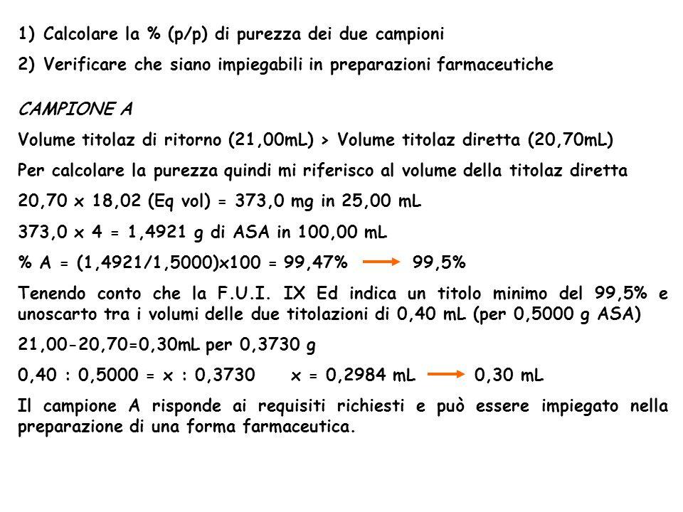 CAMPIONE B Volume titolaz di ritorno (20,10mL) < Volume titolaz diretta (20,60mL) Per calcolare la purezza quindi mi riferisco al volume della titolaz i ritorno 20,10 x 18,02 (Eq vol) = 362,2 mg in 25,00 mL 362,2 x 4 = 1,4488 g di ASA in 100,00 mL % A = (1,4488/1,5000)x100 = 96,6% Tenendo conto che la F.U.I.