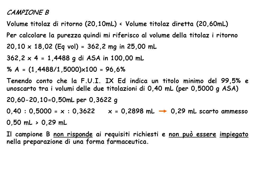 Determinazione della % (p/v) di Acido Tartarico (PM 150,1) sapendo che 20,00 mL della soluzione vengono titolati con 22,55 mL (V medio di tre determinazioni) di KOH circa 0,1N fc = 1,004 22,55 x 0,1 x fc (KOH) x PE (Ac Tartarico) = 20 x Eq volumetrico = 22,55 x 0,1 x 1,004 x (PM/2) = 22,55 x 0,1004 x 75,05 = 169,9 mg 169,9 mg/1000 = 0,1699 g titolati in 20,00 mL di soluzione analita 0,1699 x 5 = 0,8195 g titolati in 100,00 mL Ammettendo che il campione esattamente pesato e solubilizzato in matraccio da 100,00 mL fosse stato di 0,8250 g Errore % = [(Valore osservato – Valore vero)/Valore vero] x 100 Errore % = [(0,8195-0,8250)/0,8250] x 100 = 0,67 0,7%