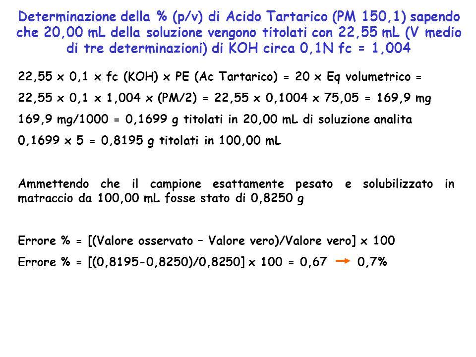 Determinazione della % (p/v) di Acido Tartarico (PM 150,1) sapendo che 20,00 mL della soluzione vengono titolati con 22,55 mL (V medio di tre determin