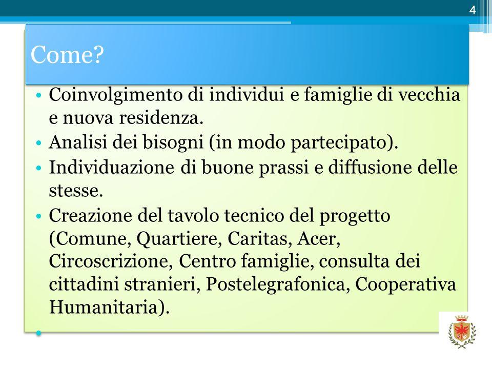 Coinvolgimento di individui e famiglie di vecchia e nuova residenza. Analisi dei bisogni (in modo partecipato). Individuazione di buone prassi e diffu