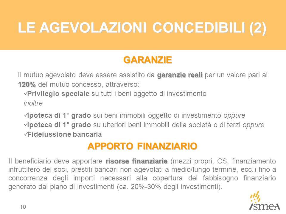 10 LE AGEVOLAZIONI CONCEDIBILI (2) GARANZIE garanzie reali 120% Il mutuo agevolato deve essere assistito da garanzie reali per un valore pari al 120%