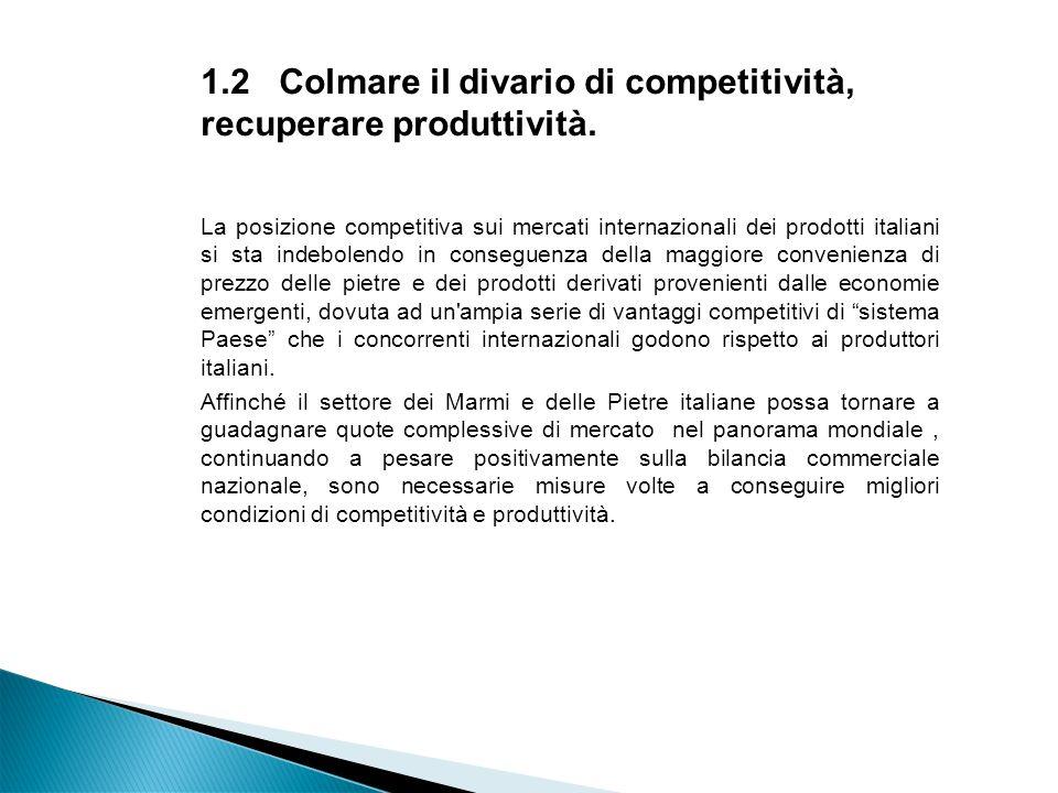 1.2 Colmare il divario di competitività, recuperare produttività.